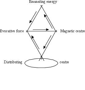 http://www.ngsm.org/images/DK-ScienceTriangles.jpg